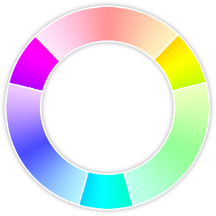 And since the relative position of the colors to each other is the same  wheter you use the additive or subtractive system, the theory and color  combinations ...