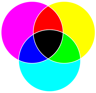 This color system is commonly referred to as the Additive Color System. In  the additive system, you get white when the three primary colors are  present at ...